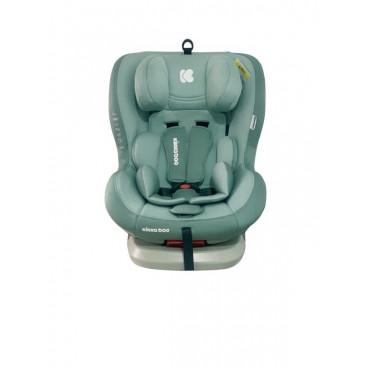 Kikkaboo Κάθισμα Αυτοκινήτου Twister 360° Isofix 0-25Kg Mint 2020 31002060037